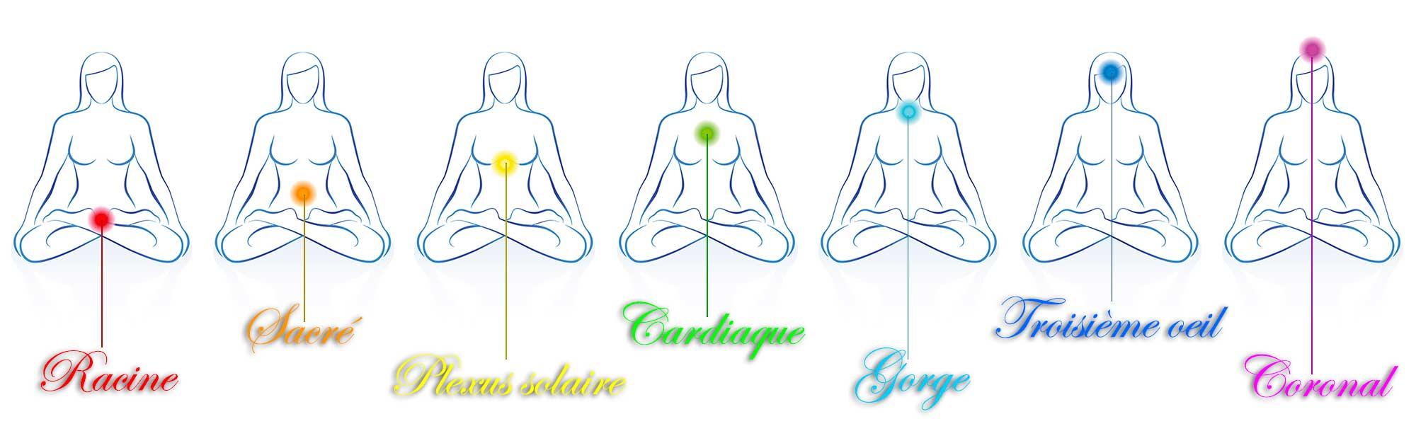les 7 chakras principaux